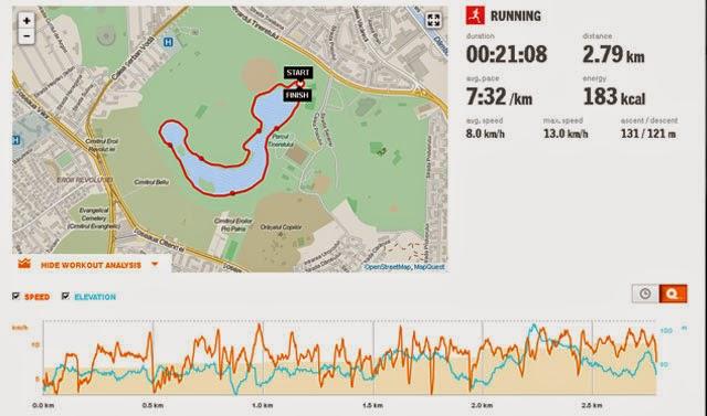 http://www.sports-tracker.com/workout/raducdumitru/5551c41ae4b065a9aa0c208d