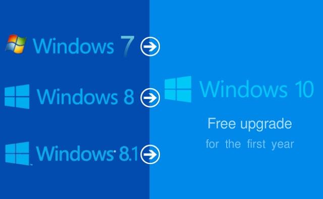 كيفية حجز ترقية مجانية إلى Windows 10 من جهازك
