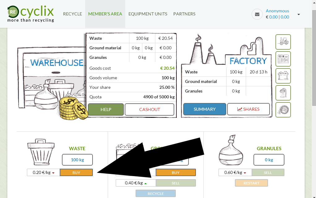 موقع recyclix اللإستثمار يورو هدية c.jpg