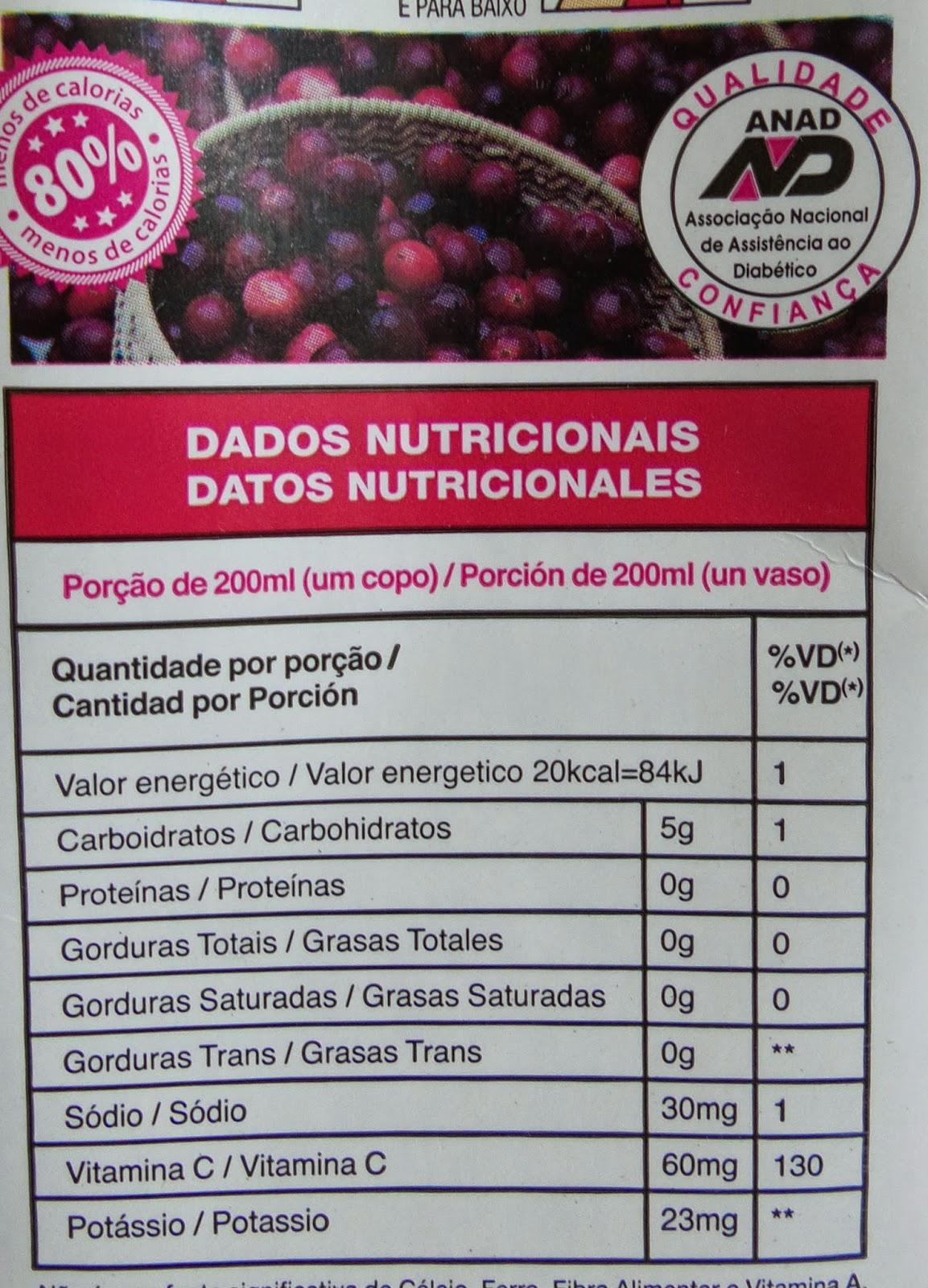 Cranberry: Antioxidante, combate os radicais livres, anti-inflamatórios e anti-virais.