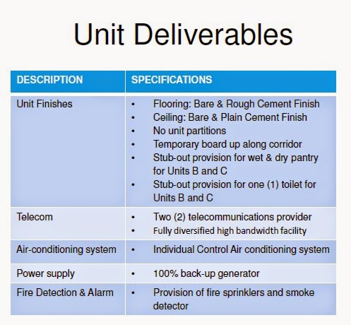 Unit Deliverables of Capital House New Office Building in Bonifacio Global City