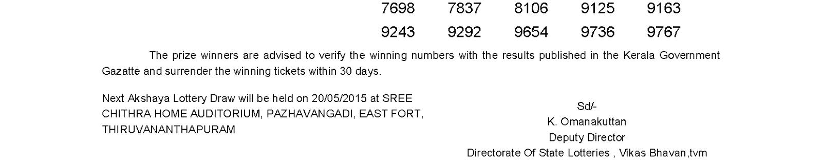 Akshaya Lottery AK 189 Result 13-5-2015
