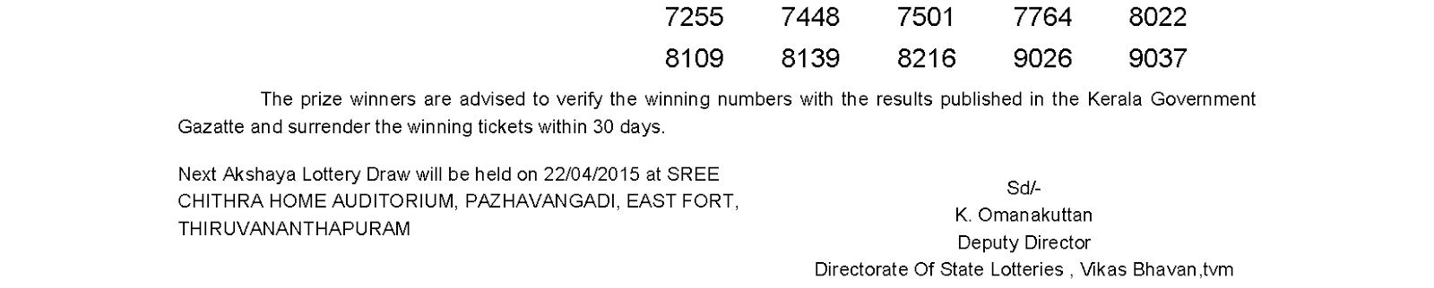 Akshaya Lottery AK 185 Result 15-4-2015