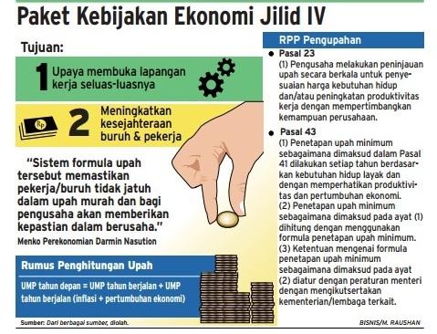 Paket Kebijakan Ekonomi Jilid 4