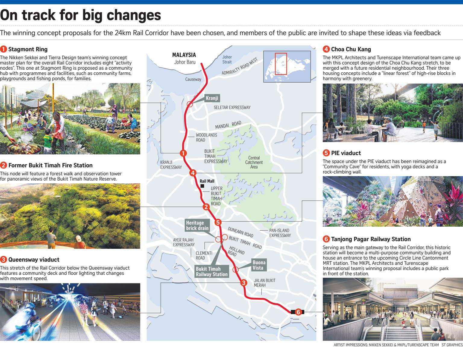 If Only Singaporeans Stopped To Think Rail Corridor Takes