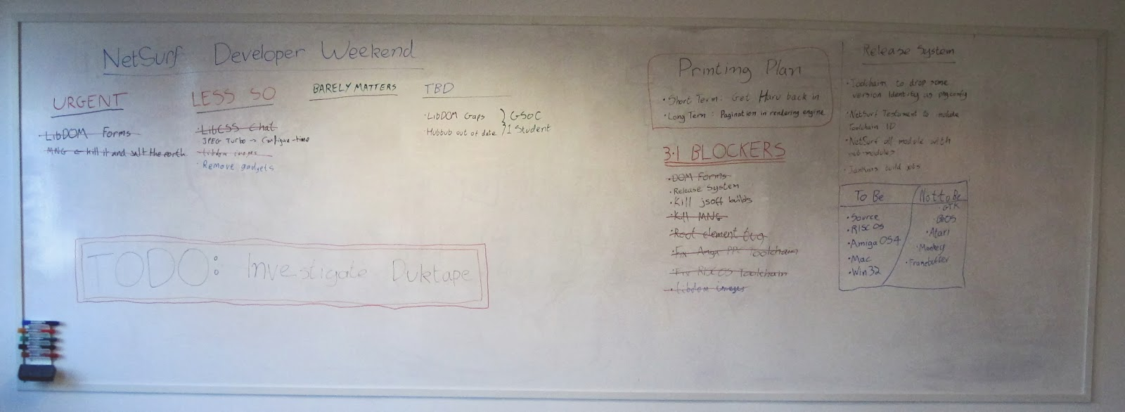 The whiteboard of our notes