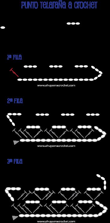 patrón dibujado de punto telaraña a crochet - ahuyama crochet