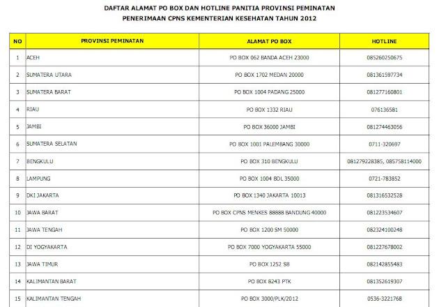 Daftar PO BOX CPND Kemenkes 2012, Sehat Kita Semua