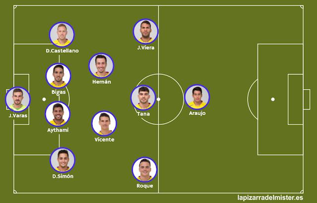 Alineación probable Real Madrid CF UD Las Palmas