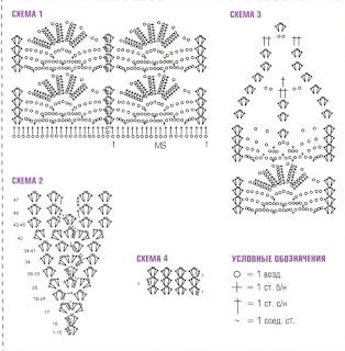 http://www.vyazemsami.ru// Ажурный короткий жакет (шраг) Схемы вязания