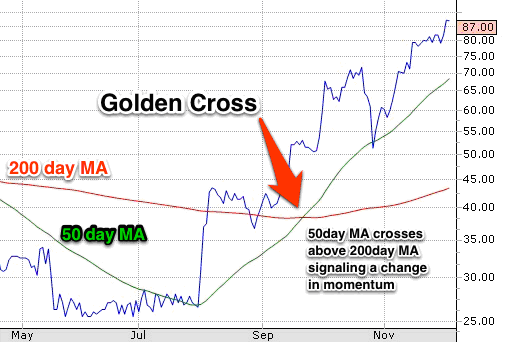 Mb trading binary options