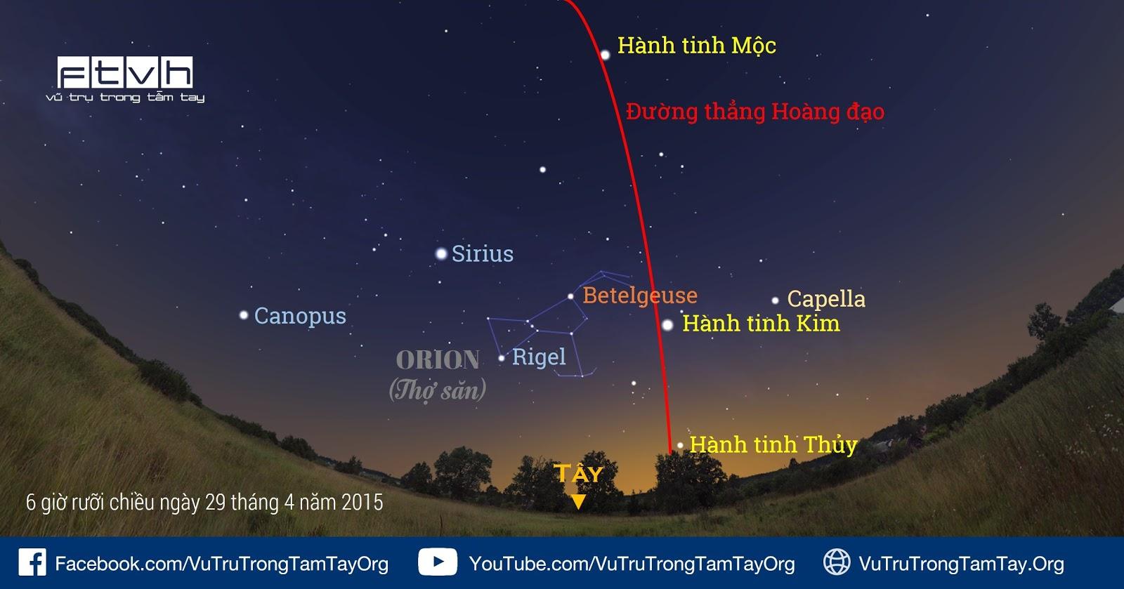 Quan sát hành tinh Thủy nhanh chóng ngay khi Mặt Trời vừa lặn vào chiều những chiều đầu tháng 5.