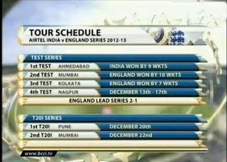 Schedule-India-v-England-Series-2012-13