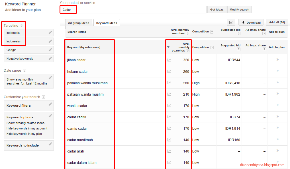 Hasil Riset Google Adwords Keyword Planner