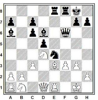 Posición de la partida de ajedrez Chiburdanidze - Zeitlin (Moscú, 1989)