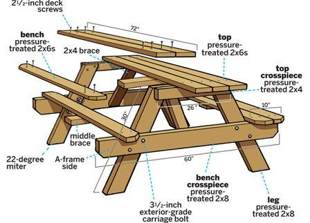 Table PlansYour Information About Table Plans Picnic Table - Picnic table leg angle