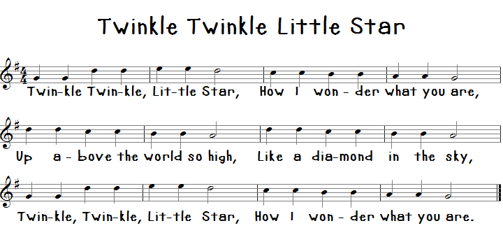 Kodaly Inspired Classroom Making Musical Transitions : TwinkleTwinkle from pursuitofjoyfulness.blogspot.com size 720 x 346 png 13kB
