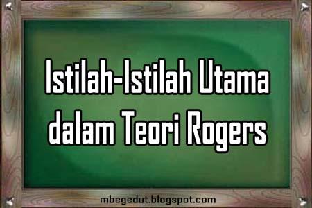 Istilah-Istilah Utama dalam Teori Rogers