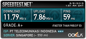 Speedtest @wifi.id