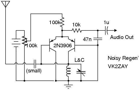 noisy regen receiver circuit diagram