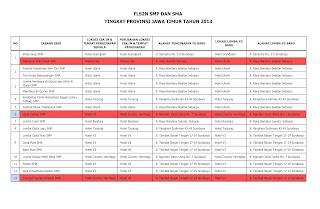 ALOKASI TEMPAT FLS2N SMP DAN SMA TINGKAT PROV. JATIM TAHUN 2013