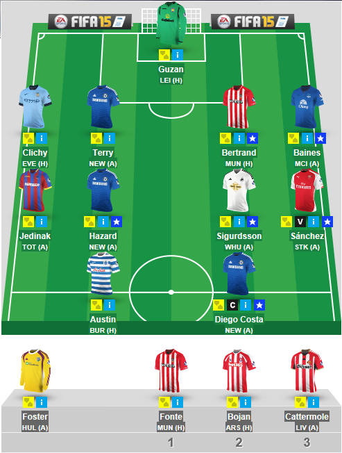 Fantasy Premier League Soccer