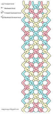 free criss cross friendship bracelet pattern