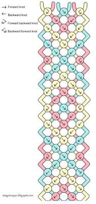 free criss cross friendship bracelet pattern