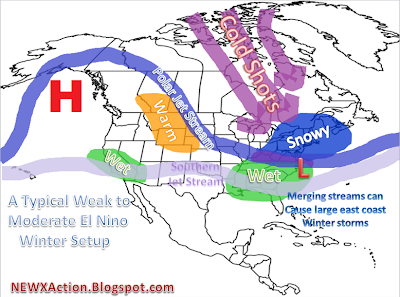Northeast Weather Action: Early Thoughts For The 2013 - 2014 Winter