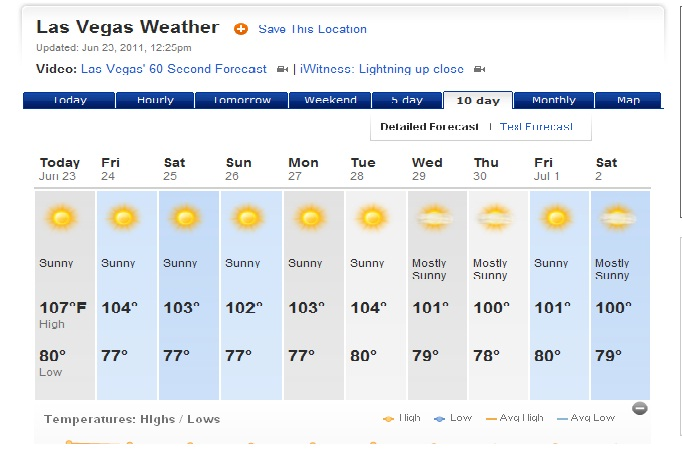 last vegas weather