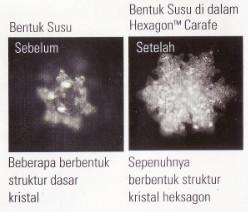 Hexagon™ Carafe