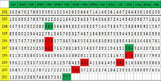 Thai Lottery Tips Amazing Pattern Programming