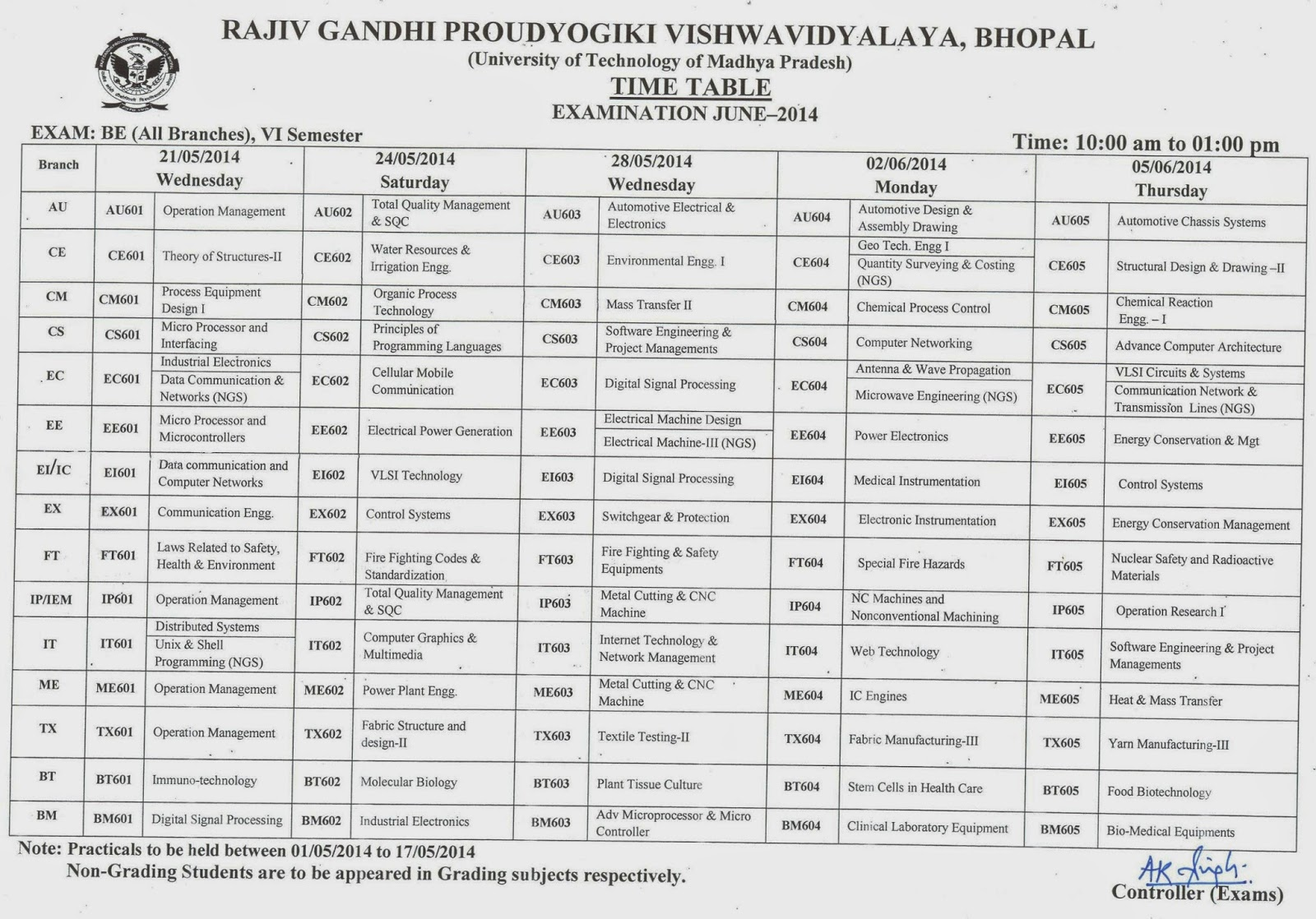 Rajiv gandhi proudyogiki vishwavidyalaya rgpv b e 6th sem for 6th sem time table
