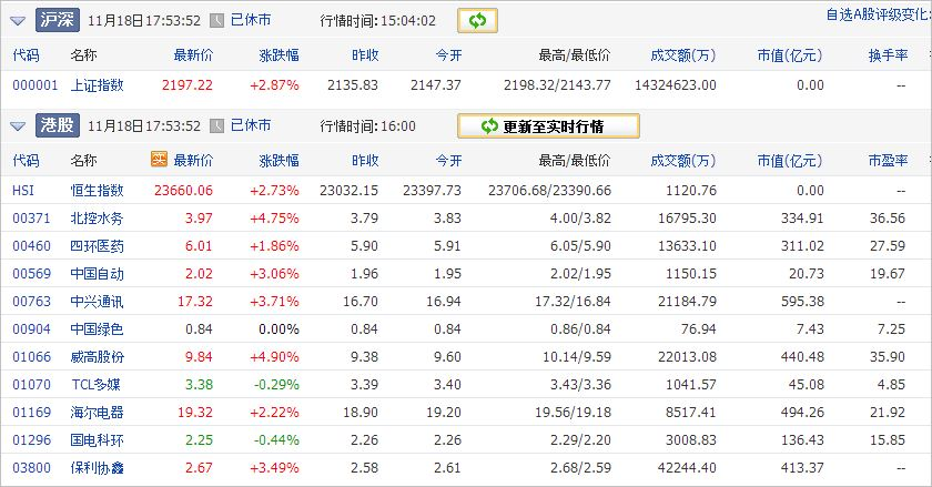 中国株コバンザメ投資ウォッチ銘柄watch20131118
