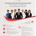Garuda 2045: Beasiswa Presiden Republik Indonesia