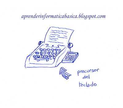 El teclado - aprenderinformaticabasica.blogspot.com