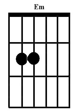 Ukulele : ukulele chords em Ukulele Chords Em as well as Ukulele ...