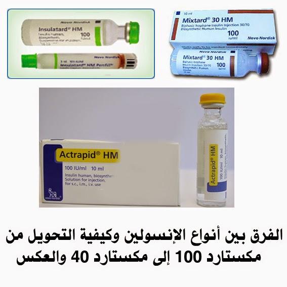 Инсулин микстард