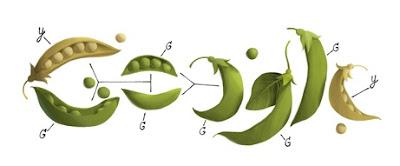 Gregor Mendel in Google