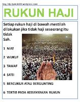 Pengertian Rukun Haji dan Tata Caranya Lengkap