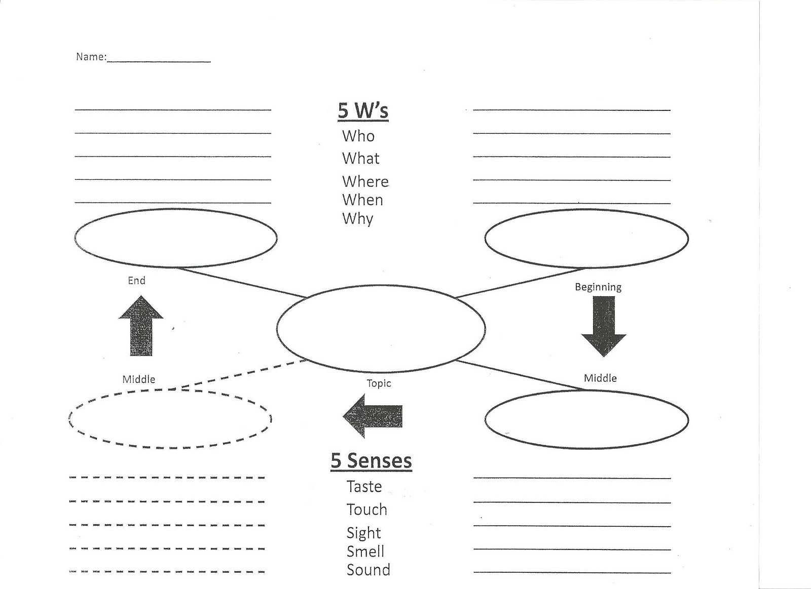 Our writing graphic organizer can be used for single or multiple ...
