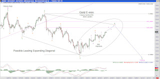 Gold+2 15 11+360m Gold E mini   February 15, 2011   360 minute candles. Possible expanding leading diagonal in progress . .