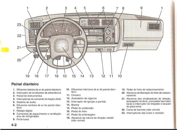 manuais de carros e cat logos de pe as rh manualdomeucarro blogspot com S10 Manual Shift Chevy S10 Manual Inside