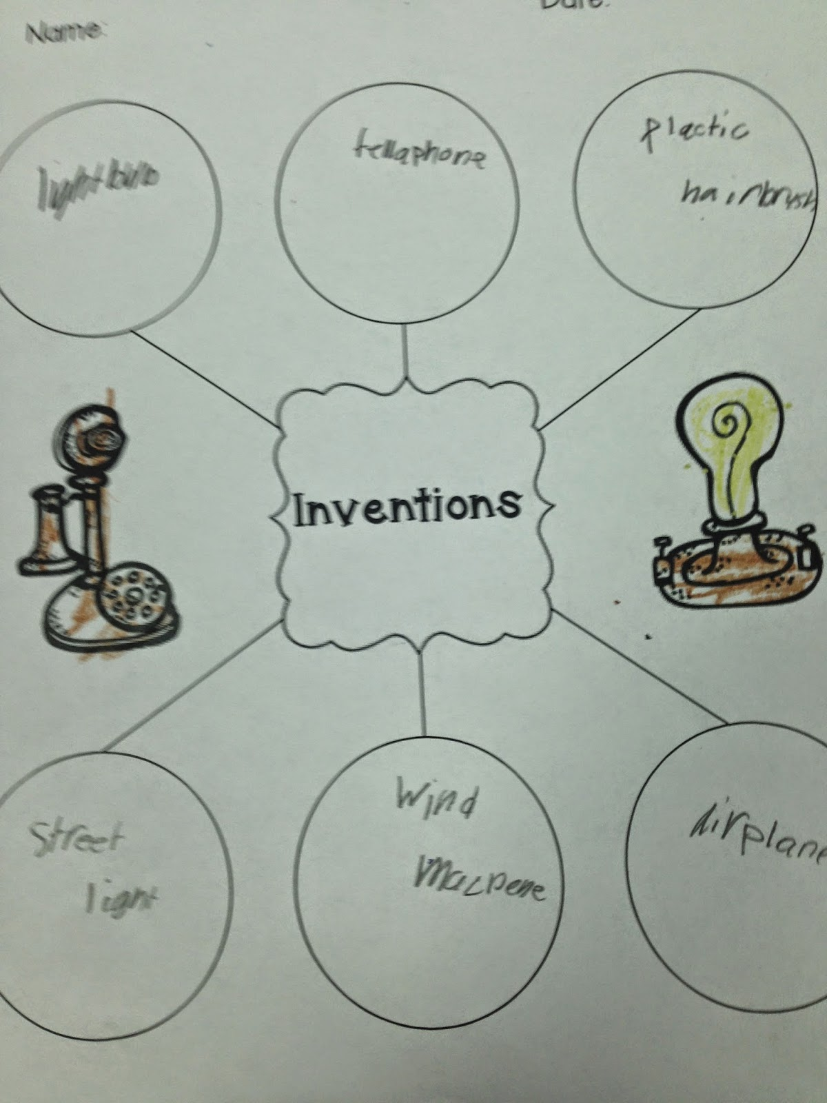 The adventures of a k1 teacher learning about inventors the next few days we watched movies on thomas edison and alexander graham bell love discovery education the kids then did a venn diagram comparing the pooptronica Image collections