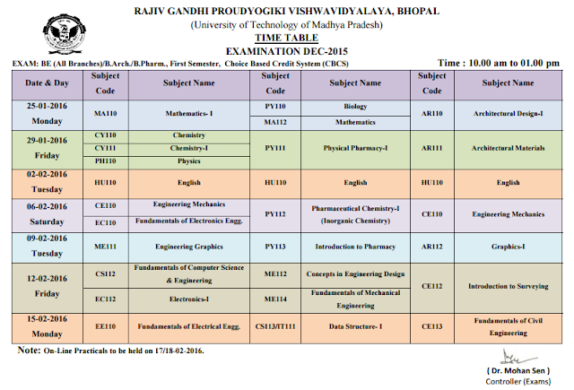 Rpgv b e b arch b pharm exam time table jan 2016 for Rgpv time table 6th sem 2015