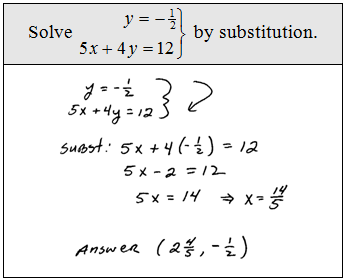 OpenAlgebra.com: Solving Linear Systems by Substitution