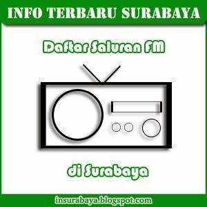 Daftar Stasiun Radio di Surabaya