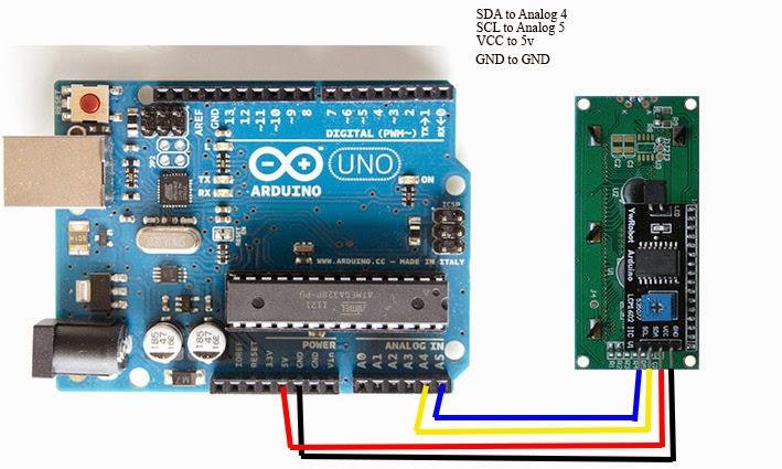 ProgramaciÓn y robÓtica manejo del display lcd i c