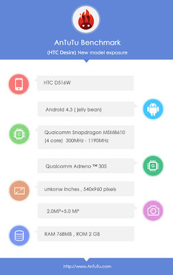 HTC D616W specs