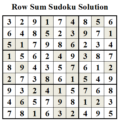 Row Sum Sudoku Solution (Daily Sudoku League #19)